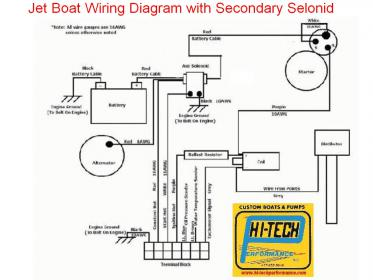 Question] - Solenoid wiring | Performance Boats ForumPerformance Boats Forum