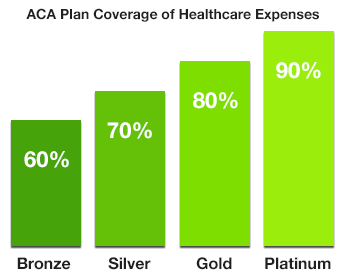 Name:  aca-plan-expenses-graph-ce98cc5ca0adfa73f90493768b293343ba00d938.png Views: 144 Size:  10.5 KB