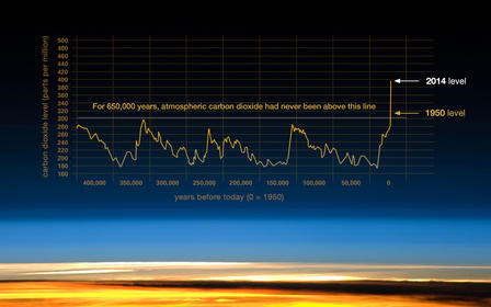 Click image for larger version.  Name:climate.jpg Views:92 Size:22.5 KB ID:710641