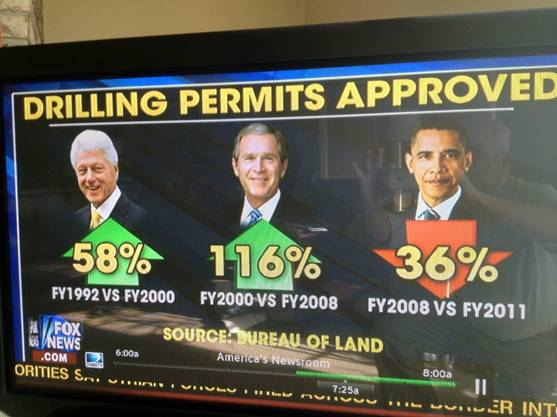 Click image for larger version.  Name:Drilling Permits by president.jpg Views:38 Size:35.3 KB ID:167282