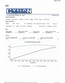 Click image for larger version.  Name:Dyno 1.jpg Views:313 Size:8.0 KB ID:1026151