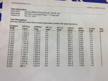 Click image for larger version.  Name:Dyno twin turbo 489.jpg Views:120 Size:16.6 KB ID:216402