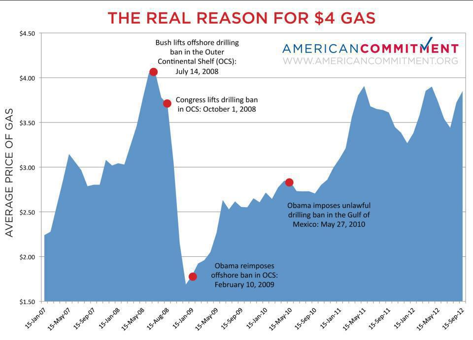 Click image for larger version.  Name:Gas prices explained.jpg Views:21 Size:57.0 KB ID:182338