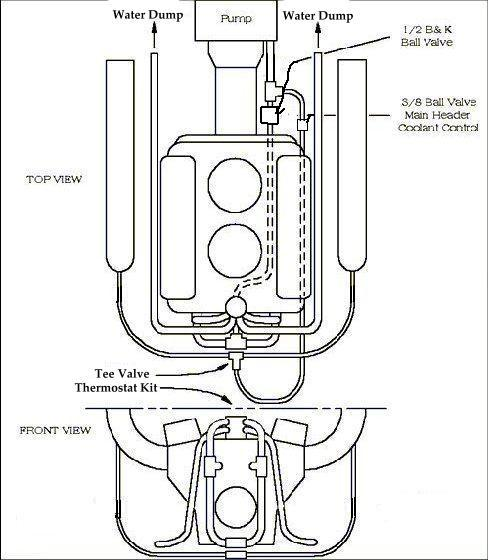 Click image for larger version.  Name:headerplumbing.jpg Views:338 Size:40.3 KB ID:64577