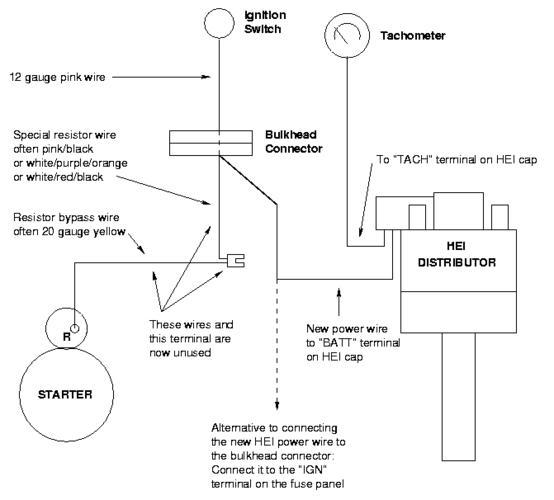 sbc starter wiring diagram wiring diagram chevy starter wiring diagram automotive diagrams