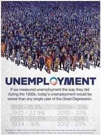 Click image for larger version.  Name:Honest Unemployment.jpg Views:34 Size:19.8 KB ID:201866