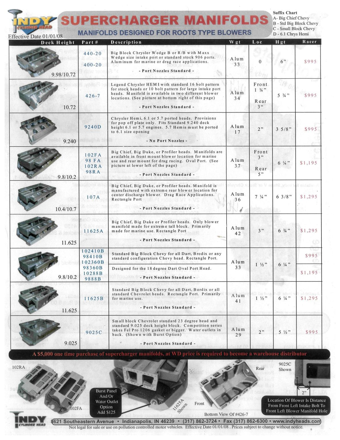 Click image for larger version.  Name:Indy Manifolds.jpg Views:179 Size:309.4 KB ID:86353