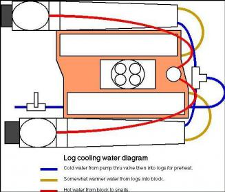Click image for larger version.  Name:jet boat plumbing.jpg Views:36 Size:19.1 KB ID:963497