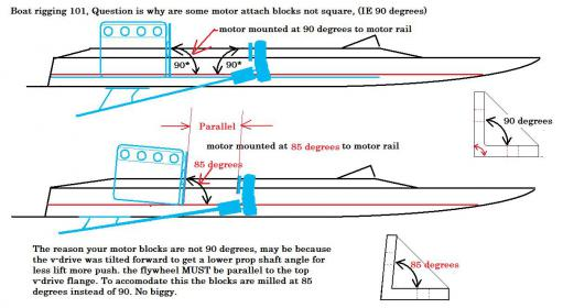 Click image for larger version.  Name:Motor Blocks, not 90 degrees.jpg Views:23 Size:27.3 KB ID:969506