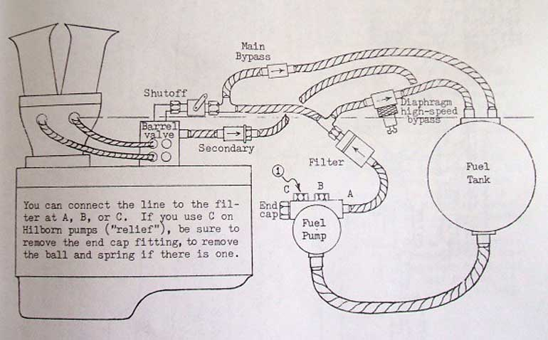 Click image for larger version.  Name:NEW-Plumbing-Schematic.jpg Views:359 Size:41.9 KB ID:8078