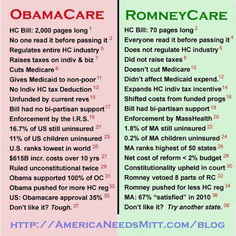 Name:  Obama vs Romney care.jpg Views: 222 Size:  74.2 KB