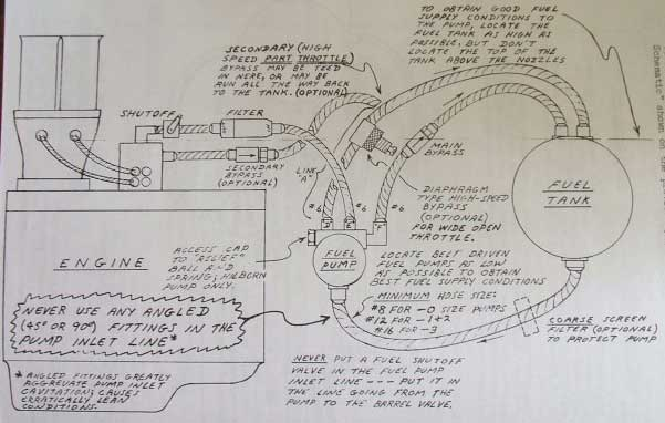 Click image for larger version.  Name:OLD-Plumbing-Schematic.jpg Views:330 Size:33.1 KB ID:8077