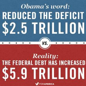 Click image for larger version.  Name:O's record vs his word.jpg Views:28 Size:18.8 KB ID:224226