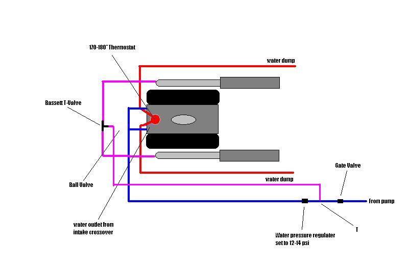 Click image for larger version.  Name:plumbing setup 1.1.JPG Views:64 Size:30.3 KB ID:102793