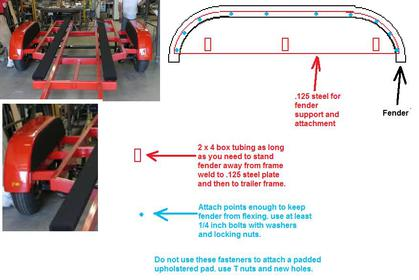 Click image for larger version.  Name:Remote fenders.jpg Views:42 Size:19.2 KB ID:867177