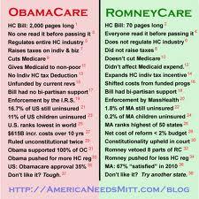 Name:  Romneycare vs KenyanKare.jpg Views: 109 Size:  17.1 KB