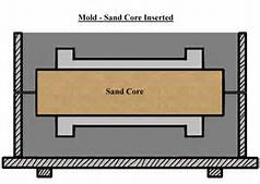 Name:  Sand cast core.jpg