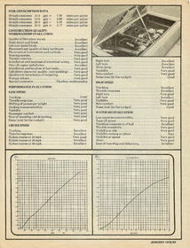 Click image for larger version.  Name:SKV ARTICLE POWER BOAT JANUARY 1978 PT3.jpg Views:175 Size:17.5 KB ID:371297
