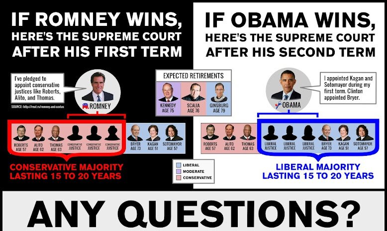 Click image for larger version.  Name:Supreme Court difference.jpg Views:35 Size:93.1 KB ID:162502