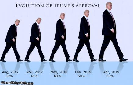 Name:  Trump approval.jpg Views: 162 Size:  18.5 KB