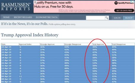Click image for larger version.  Name:trump poll.jpg Views:149 Size:23.2 KB ID:1031971