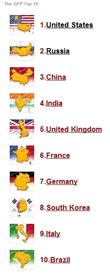 Click image for larger version.  Name:World_Power.jpg Views:25 Size:6.1 KB ID:213650