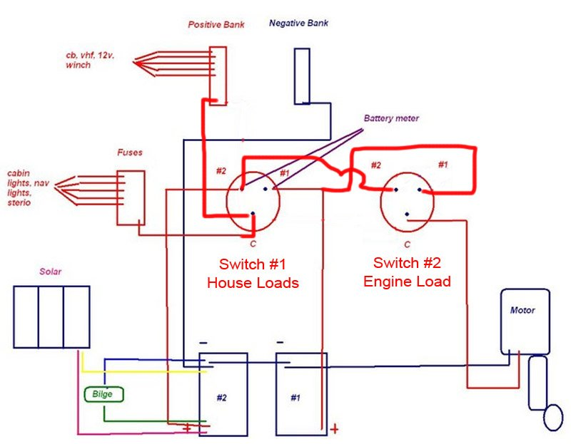 Dual Batteries And Perko Switch, Perko Switch Wiring Diagram