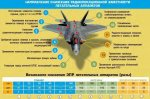 Russia's Analysis of F-22.jpg